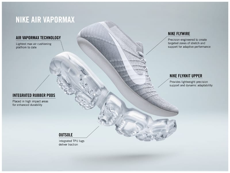 Nike Air VaporMax, la plus innovante des Air Max ? Sneaker