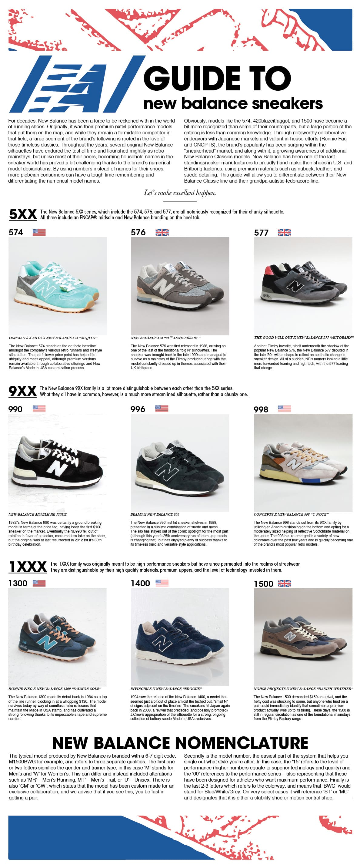 Guide des baskets New Balance